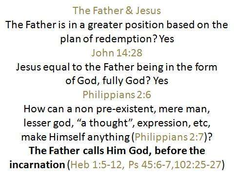 THE GODHEAD - 3 PERSONS/ONE GOD - TRINITY - Eternal Evangelism
