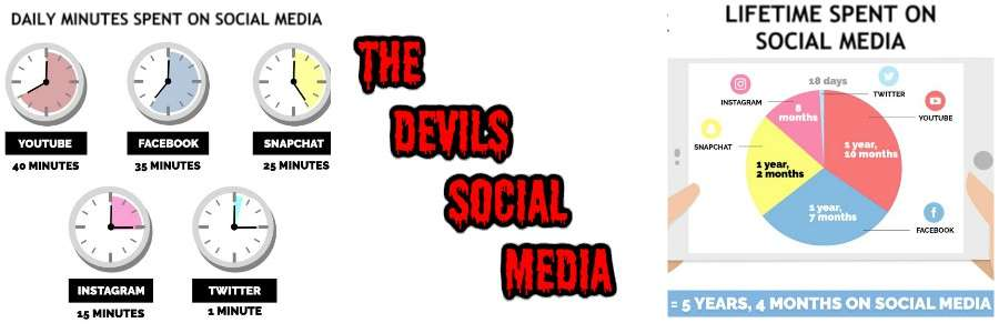 THE DEVILS SOCIAL MEDIA FACEBOOK TEACHING TWITTER